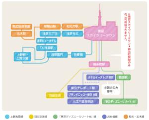 大昆虫展 2019 東京 スカイツリー 混雑 状況 グッズ 販売 情報 空いてる 穴場 時間